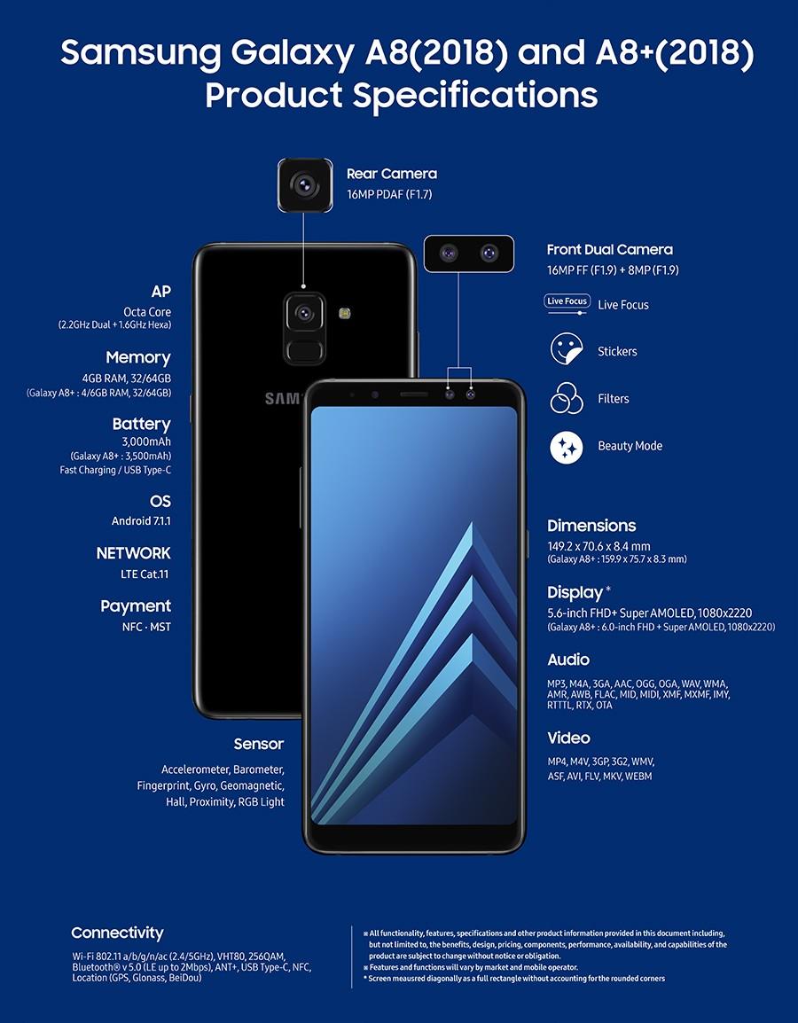 Samsung Galaxy A8: duálny predný fotoaparát a veľký Infinity displej